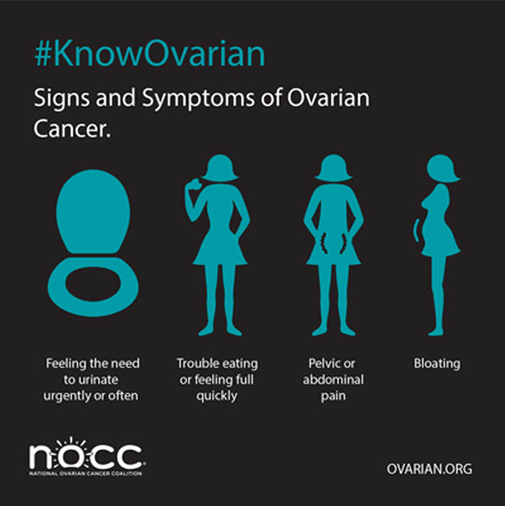 Signs And Symptoms Of Ovarian Cancer What You Need To Know View Blog Post Patient Blog Ambry Genetics